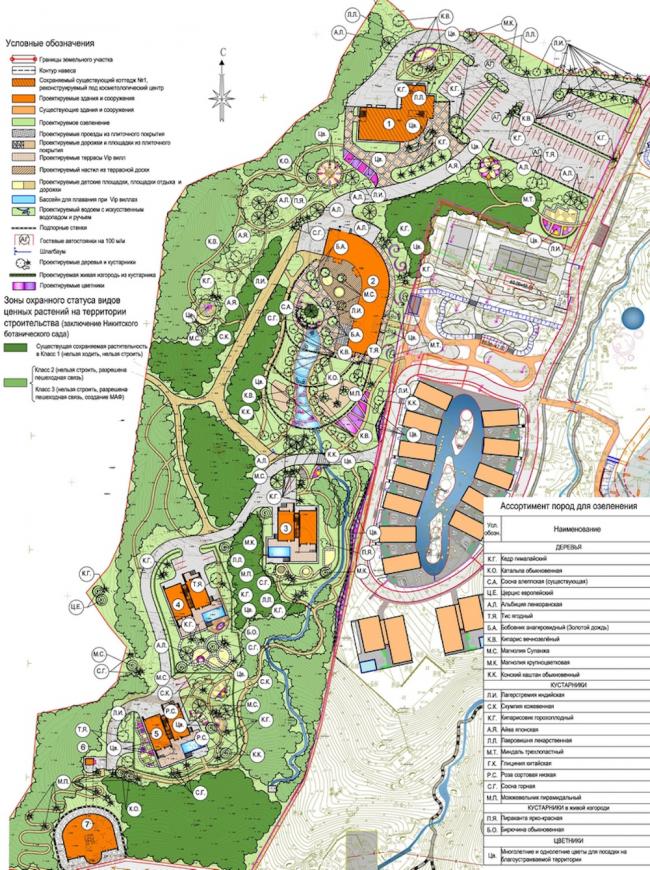 Комплекс вилл и винодельня в Ялте. Генеральный план расположения вилл. Проект, 2016 © Архитектурная мастерская Цыцина