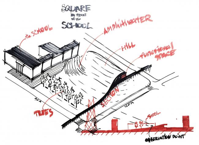 Mind the gap / Внимание, пустота!. Площадь с рекреационной функцией перед школой, эскиз. Проект, выполненный в рамках воркшопа «Лаборатория преобразований. Шаболовка: модель для жизни» (AAVS + МАРШ) © AAVS