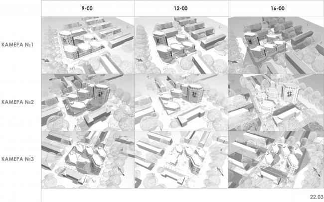 Концепция застройки участка в Москве. Инсоляционные схемы. Проект, 2016 © Архитектурная мастерская Сергея Эстрина