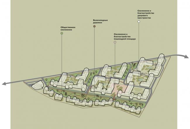 Жилой комплекс около деревни Палкино. Вариант 1. Схема благоустройства. Проект, 2016 © PANACOM