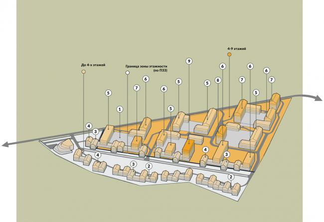 Жилой комплекс около деревни Палкино. Вариант 1. Схема этажности. Проект, 2016 © PANACOM