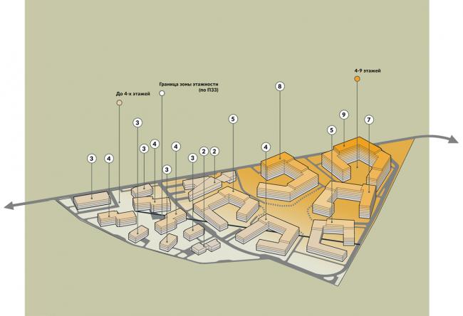 Жилой комплекс около деревни Палкино. Вариант 2. Схема этажности. Проект, 2016 © PANACOM