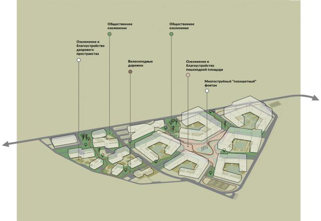 Жилой комплекс около деревни Палкино. Вариант 2. Схема благоустройства. Проект, 2016 © PANACOM