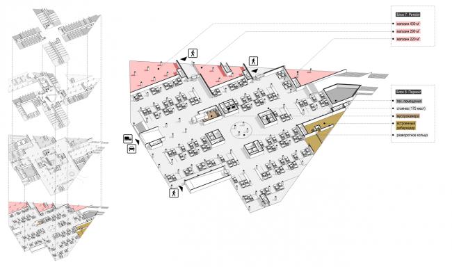 Функциональная схема. Цокольный этаж. Проект, 2016 © Архитектурное Бюро ОСА
