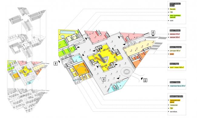 Функциональная схема. 1-ый этаж. Проект, 2016 © Архитектурное Бюро ОСА