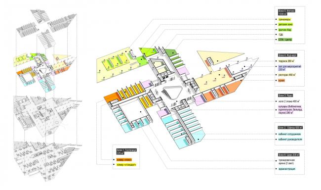 Функциональная схема. 2-й этаж. Проект, 2016 © Архитектурное Бюро ОСА