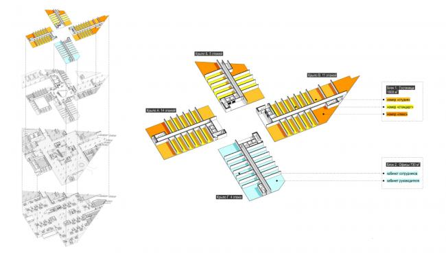 Функциональная схема. 3-й этаж. Проект, 2016 © Архитектурное Бюро ОСА