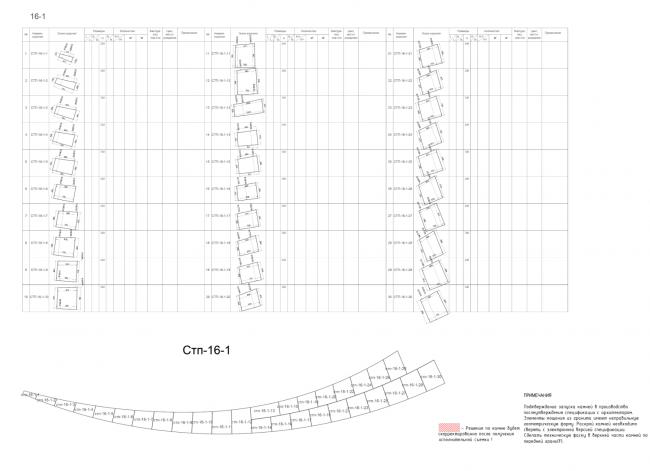 Благоустройство Боровицкой площади. Ступени. Проект, 2016 © Ai-architects