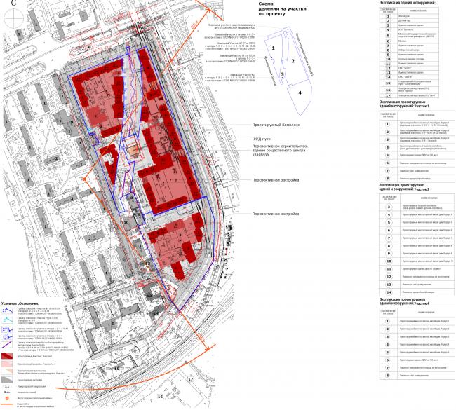 Многофункциональный жилой комплекс в Мукомольном проезде. Ситуационный план. Проект, 2016 © Остоженка