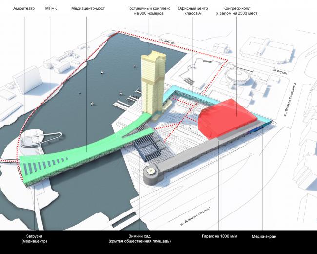 Гостиничный комплекс и медиа-центр в Челябинске. Функциональная схема. Проект, 2016 © ГрандПроектСити