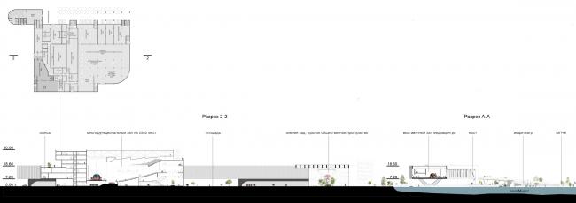 Гостиничный комплекс и медиа-центр в Челябинске. Разрез и план 1 этажа конгресс-холла. Проект, 2016 © ГрандПроектСити