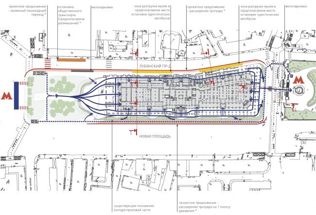 «Музейный парк». Благоустройство пешеходной зоны и территории, прилегающей к Политехническому музею. Потоки посетителей. Проект, 2016 © Wowhaus