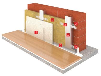 Звукоизоляция существующих стен: 1. обшивка из ГКЛ; 2. уплотнительная лента ROCKWOOL;3. прямой подвес; 4. вертикальная стойка; 5. горизонтальная направляющая;6. плиты Изображение предоставлена Rockwool
