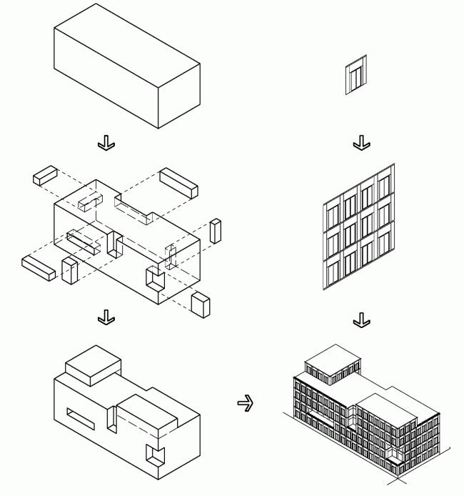 Офисное здание на ул.Вавилова, 2005. Концептуальная схема © ДНК аг