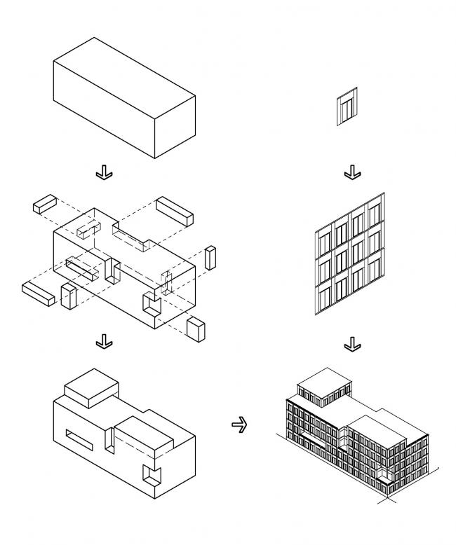 Офисное здание на ул. Вавилова, 2005. Концептуальная схема © Архитектурная группа ДНК