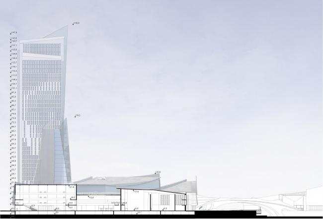 Проект конгресс-центра в Челябинске для конкурса Archchel 2020. Поперечный разрез © Akhmadullin_Architects