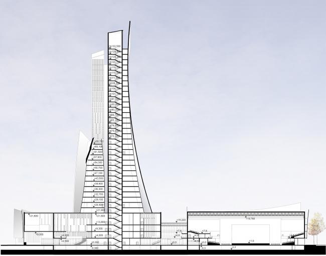 Проект конгресс-центра в Челябинске для конкурса Archchel 2020. Продолный разрез. Akhmadullin_Architects ©