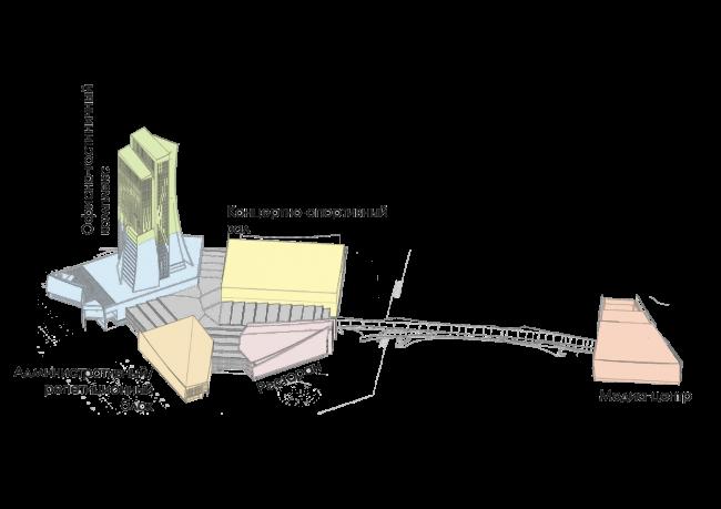 Проект конгресс-центра в Челябинске для конкурса Archchel 2020. Функциональная схема © Akhmadullin_Architects