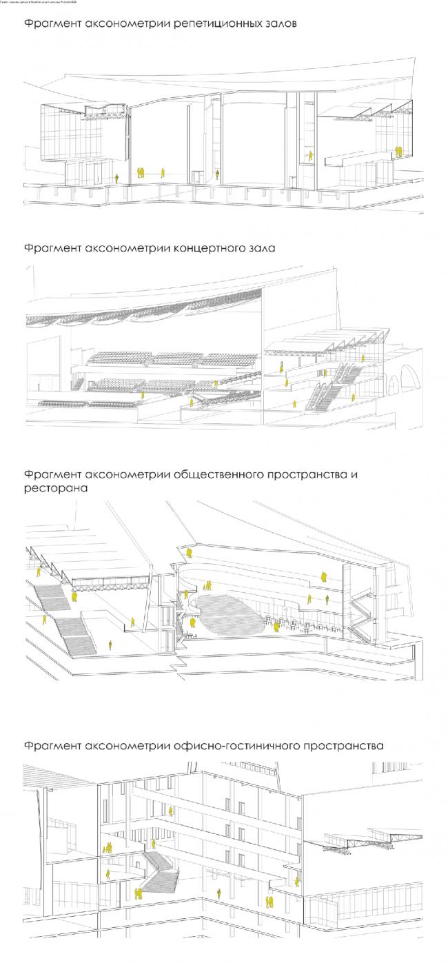 Проект конгресс-центра в Челябинске для конкурса Archchel 2020. Аксонометрические схемы © Akhmadullin_Architects