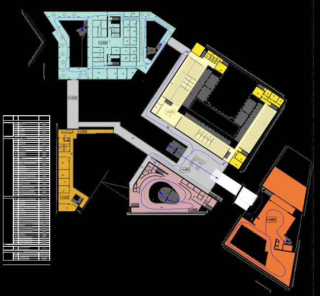 Проект конгресс-центра в Челябинске для конкурса Archchel 2020  План второго этажа © Akhmadullin_Architects