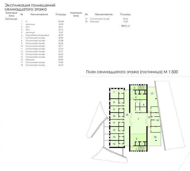 Проект конгресс-центра в Челябинске для конкурса Archchel 2020. План семнадцатого этажа © Akhmadullin_Architects