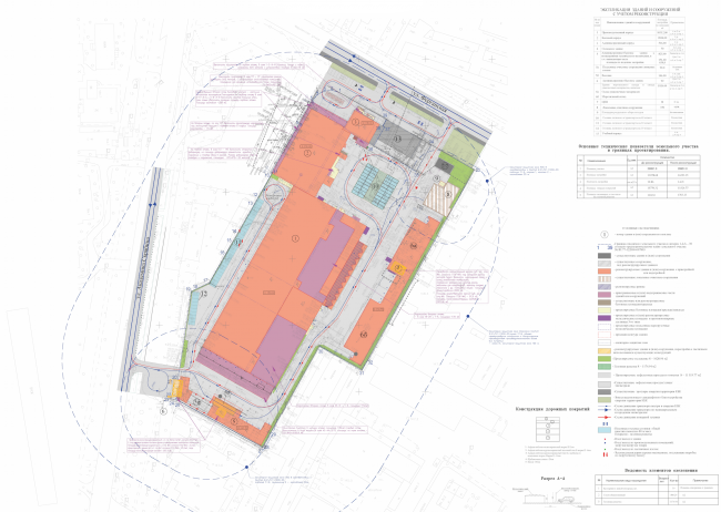 """Reconstruction of the bakery and confectionery complex """"Prostor"""". Master plan. Project, 2015 © Arkhstroydesign"""