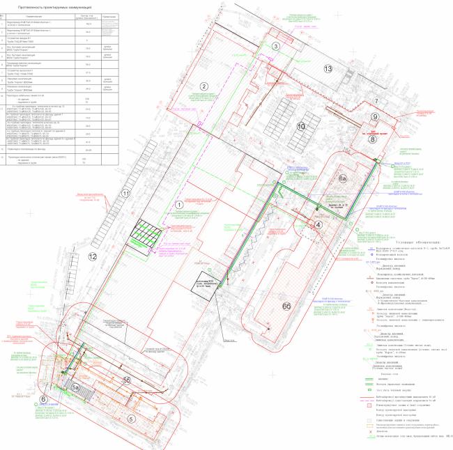 Реконструкция кондитерско-булочного комбината «Простор». План сетей инженерно-технического обеспечения. Проект, 2015 © Архстройдизайн