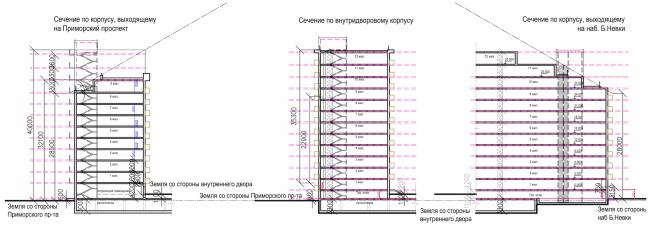 00000 Жилой квартал LIFE-Приморский. Схема сечений © Архитектурная мастерская Цыцина