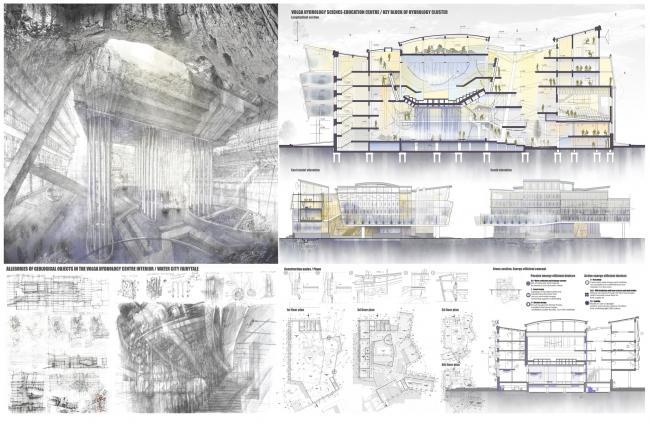 Проект Анны Будниковой «Гидрологический кластер»