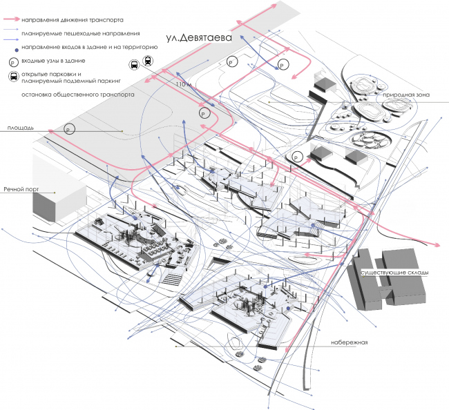 Программа кластера. Транспортно-пешеходные связи. Проект Анны Будниковой «Гидрологический кластер»
