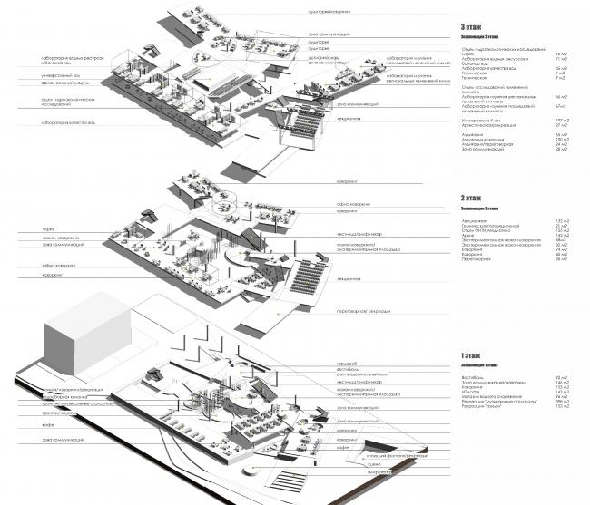 Программа Центра гидрологии Волги. 1-3 этажи. Проект Анны Будниковой «Гидрологический кластер»