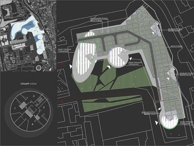 Многофункциональный жилой комплекс в Ялте © Гинзбург Архитектс