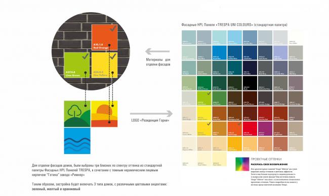 Резиденция Горки. Идеология проекта. Цветовая идентификация. Принцип выбора цветов © sp architect