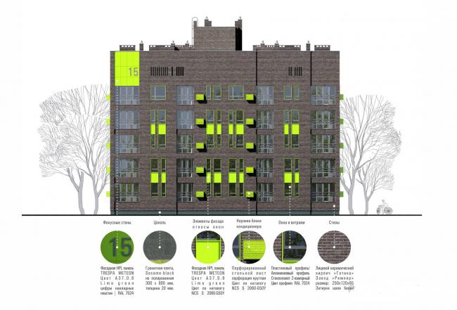 Резиденция Горки.  Паспорт отделки. Фасад 1-17 © sp architects