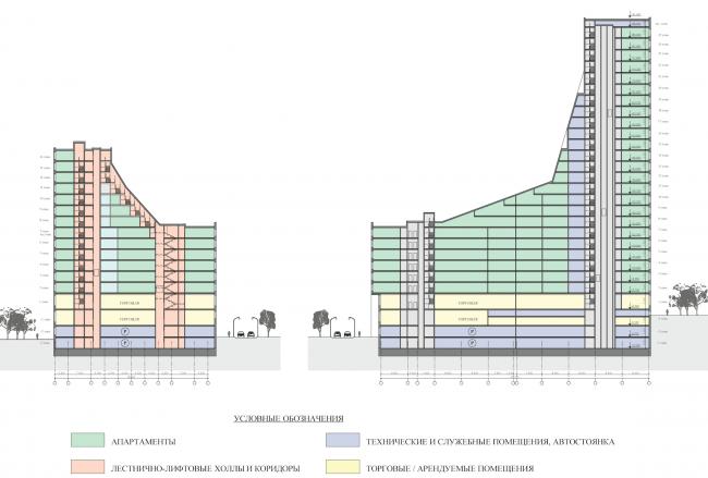 Многофункциональный комплекс в Раменках. Разрезы. Проект, 2013 © Архитектурная мастерская «ГРАН»