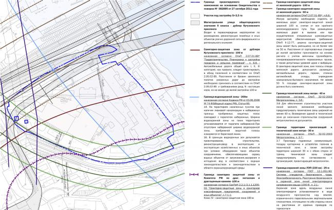 Многофункциональный жилой комплекс на территории завода «Филикровля». Схема ограничений. Проект, 2015 © SPEECH