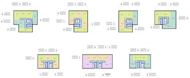 Многофункциональный жилой комплекс на территории завода «Филикровля». Схема компановки секций. Проект, 2015 © SPEECH