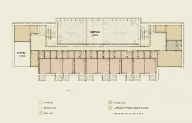 Проект детского хосписа. План 2 этажа. 2013 © Архитектурная мастерская «ГРАН»