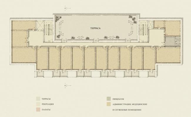 Проект детского хосписа. План 3 этажа. 2013 © Архитектурная мастерская «ГРАН»