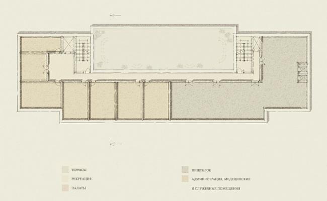 Проект детского хосписа. План кровли. 2013 © Архитектурная мастерская «ГРАН»