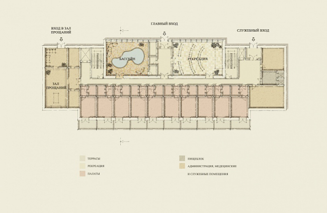 Проект детского хосписа. План 1 этажа. 2013 © Архитектурная мастерская «ГРАН»