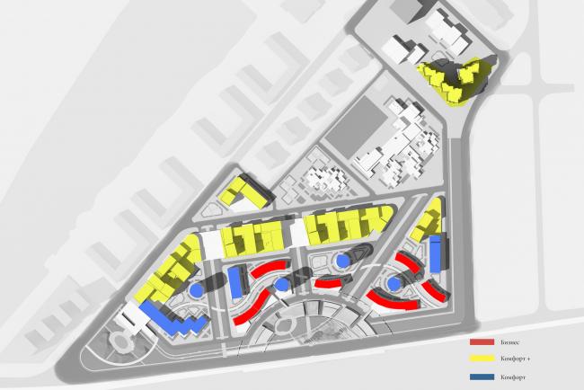 Архитектурно-градостроительная концепция застройки в Нагатинской пойме. Схема типологии жилья. Проект, 2016 © ПТАМ Виссарионова