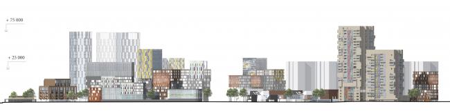 Архитектурно-градостроительная концепция застройки в Нагатинской пойме. Развертка по проезду вдоль 13 автобусного парка. Проект, 2016 © ПТАМ Виссарионова