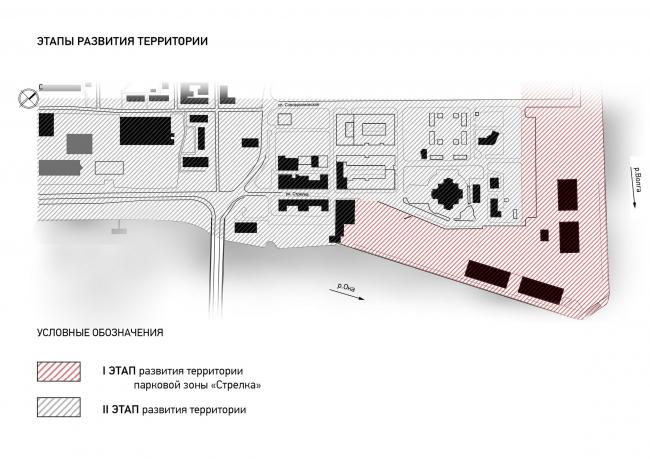 Следующие этапы развития территории должны затронуть всю набережную вдоль Оки, вместе с комплексом Нижегородская ярмарка.  Иллюстрация из буклета общественной организации «Открытая Стрелка»