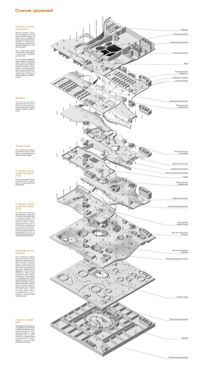 Проект «Воспитание пространством». Автор: Айнур Мустафин,  Казанский государственный архитектурно-строительный университет (КГАСУ)