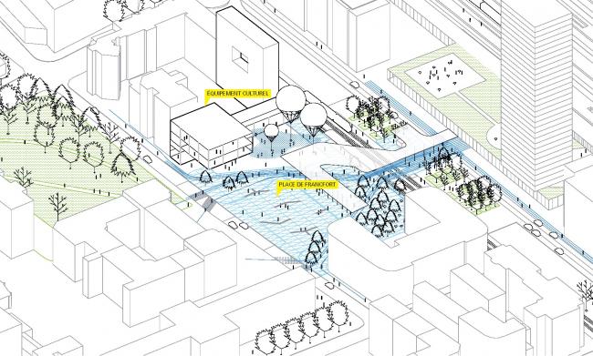 Схема реконструкции восточной привокзальной площади © AUC
