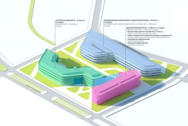 Международный медицинский кластер в Сколково. Диагностический корпус © Архитектурное бюро Асадова