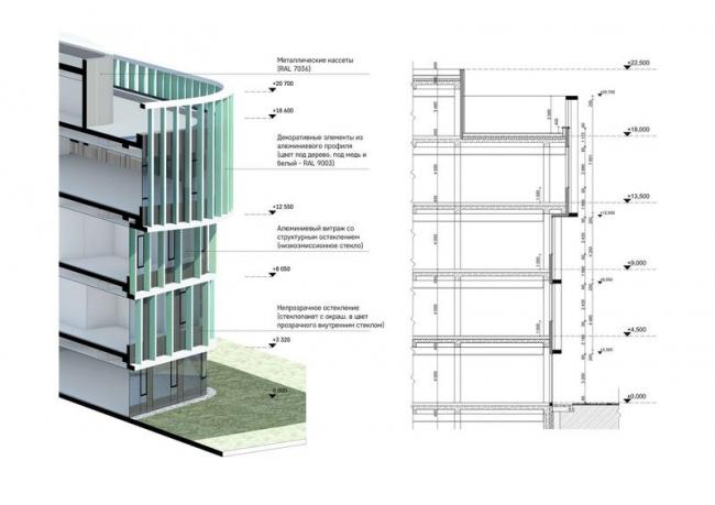 Международный медицинский кластер в Сколково. Диагностический корпус. Схема фасадной системы © Архитектурное бюро Асадова