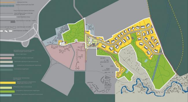 Функциональное зонирование и озеленение. Зеленое пятно в западной части–«Центральный парк», который находится ближе всего к старому Академгородку. В юго-восточной части–большой «Экопарк», зеленая зона в южном ответвлении–«альпийская деревня» с гостевыми коттеджами