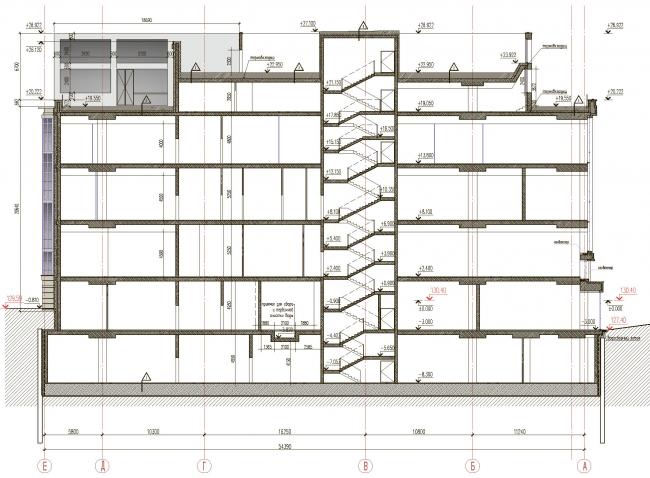 Дилерский центр для Mercedes-Benz и Audi на территории ЗИЛа. Разрез. Проект, 2016 © Kleinewelt Architekten